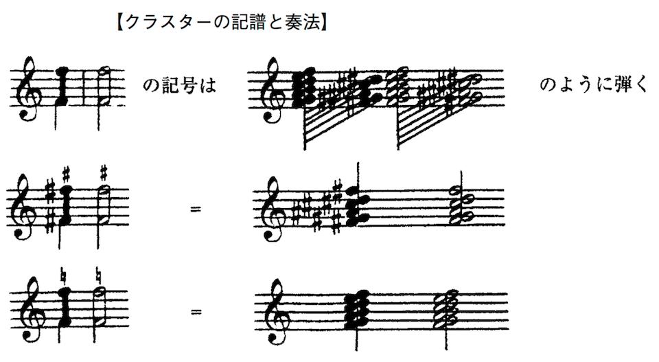 ピアノ:クラスターの記譜法と弾き方: ぴあのピアノ